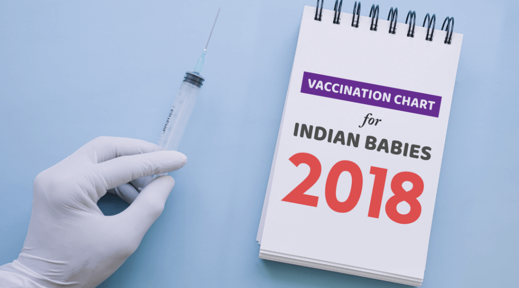 Latest Vaccination Chart (Immunization Schedule) With Prices for Indian Babies – 2018