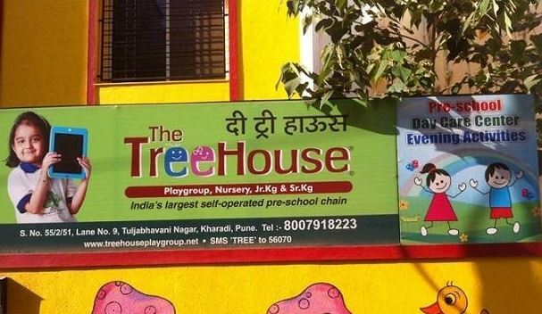 The Treehouse Playschool in india